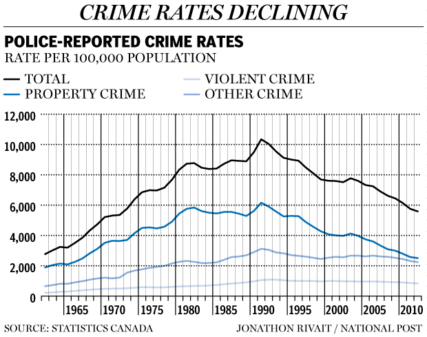 crime rate | cairnsnews org