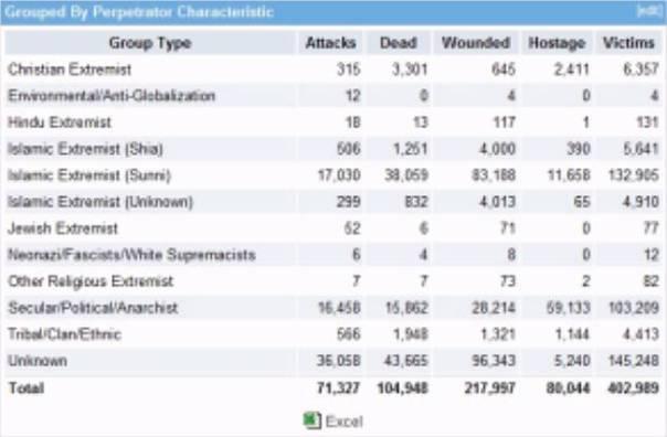 terrorist-stats