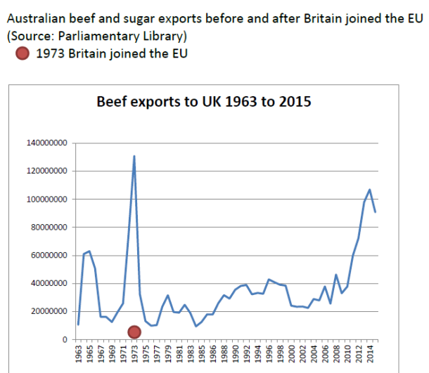 beef-graph-1